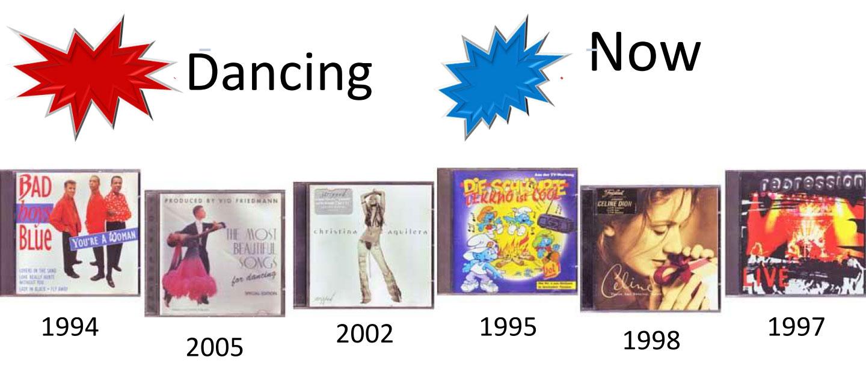 Beautiful Songs und Tanzmusik