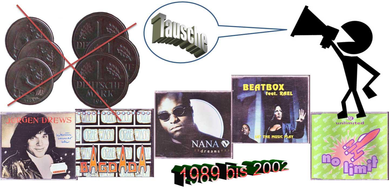 MegaStars auf Maxi-CDs für einen Tauschhandel ohne Geld