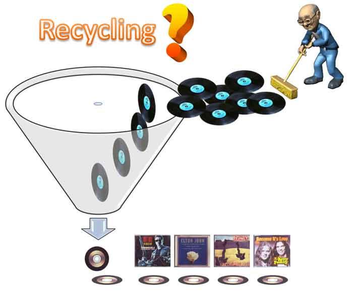 Musikszene, Langspielplatten aus der Musikwelt Recyclen - Banner