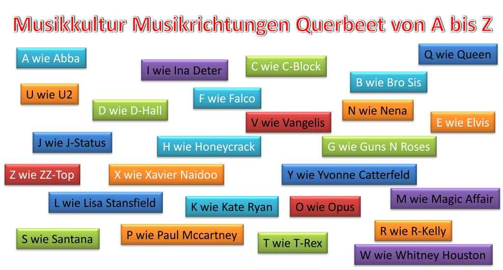 Musikkultur Musikrichtungen Banner