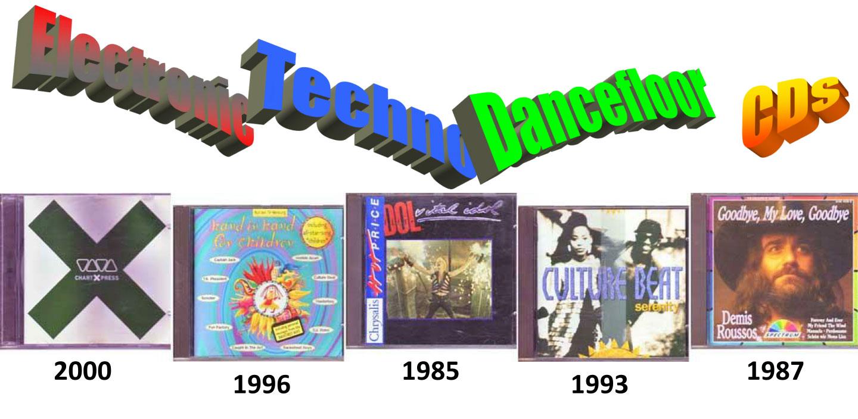 Partyhits aus den 80er und 90er Jahren