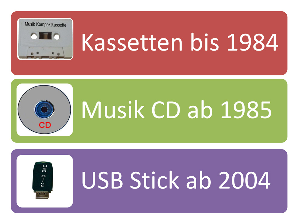 Musik Legende, Kassette, CD, USB-Stick
