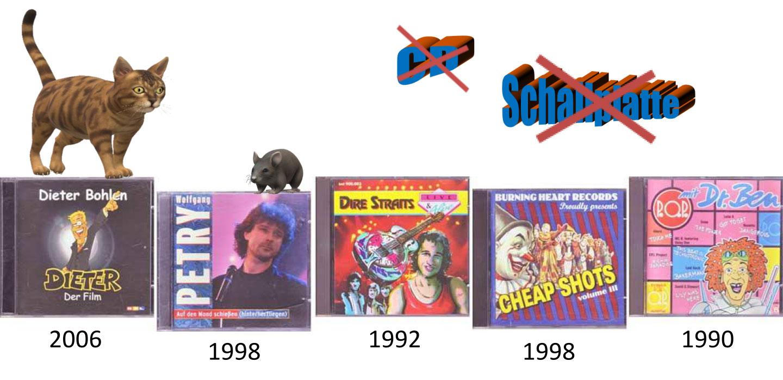 Klassiker auf CD: Das waren noch Zeiten