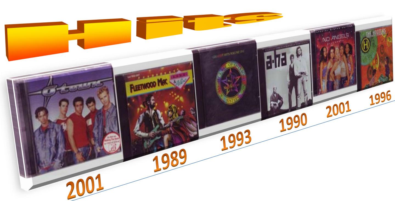 Greatest Hits Volume 1 auf CDs