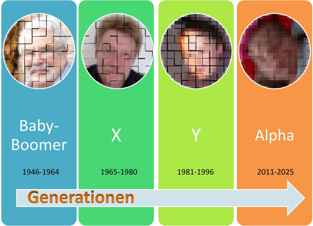 Generation mit Schallplatten