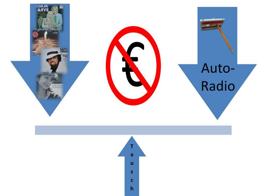 Hardware: Biete gebrauchte Schallplatten suche Autoradio