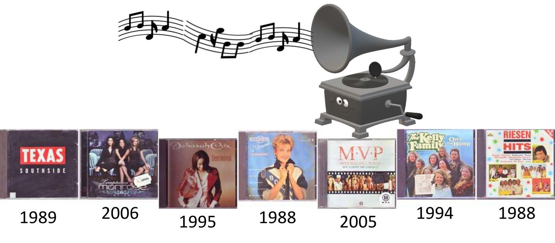 Popmusik am laufenden Band
