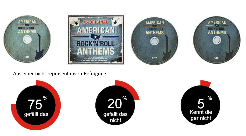 Rock Rockabilly auf CD
