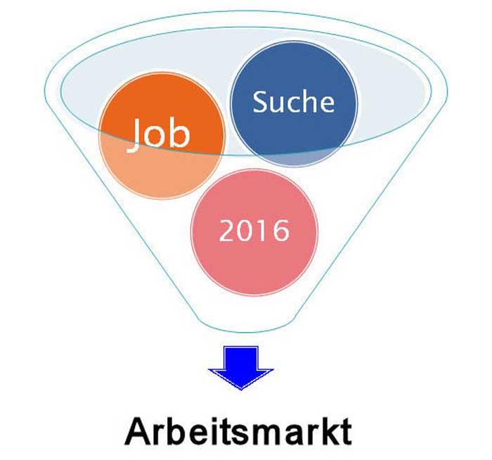 Bewerbungsvorlagen-2016