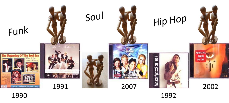 Soul Era - Tanzmusik - Dance Music auf CD