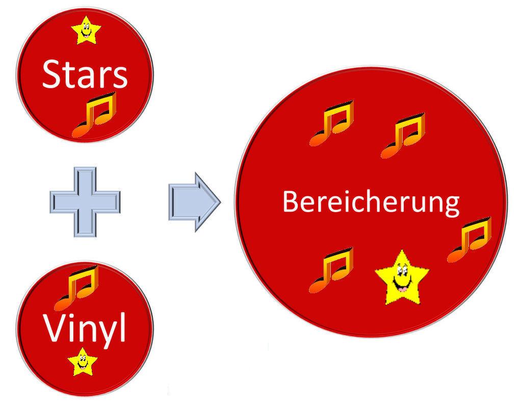 Banner Deutschsprachige Songs