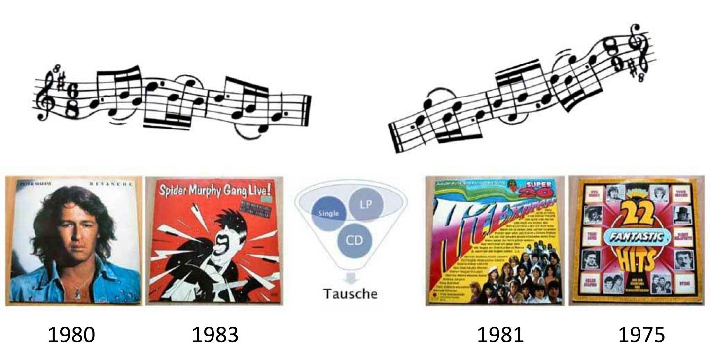 Erinnerungen an die gute alte Zeit der Schallplatten das Vinyl